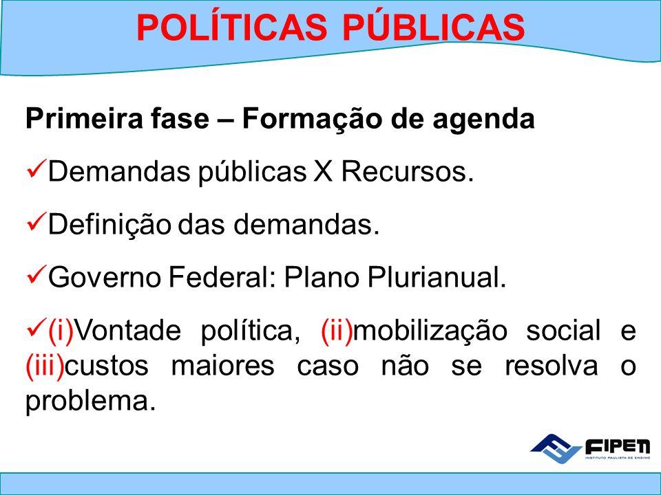 POLÍTICAS PÚBLICAS Primeira fase – Formação de agenda