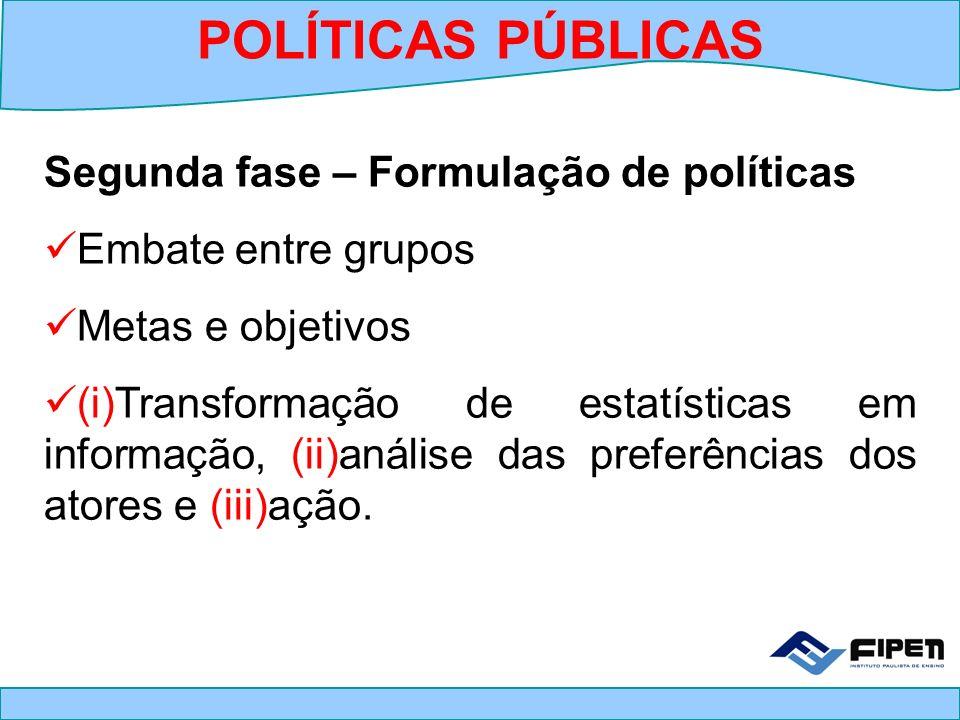 POLÍTICAS PÚBLICAS Segunda fase – Formulação de políticas