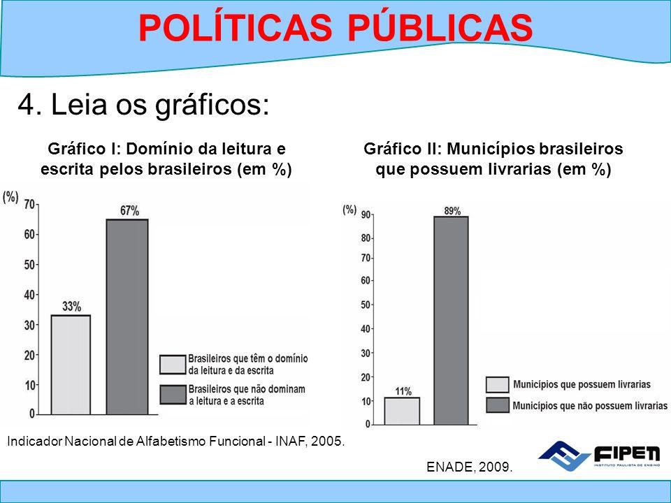POLÍTICAS PÚBLICAS 4. Leia os gráficos: