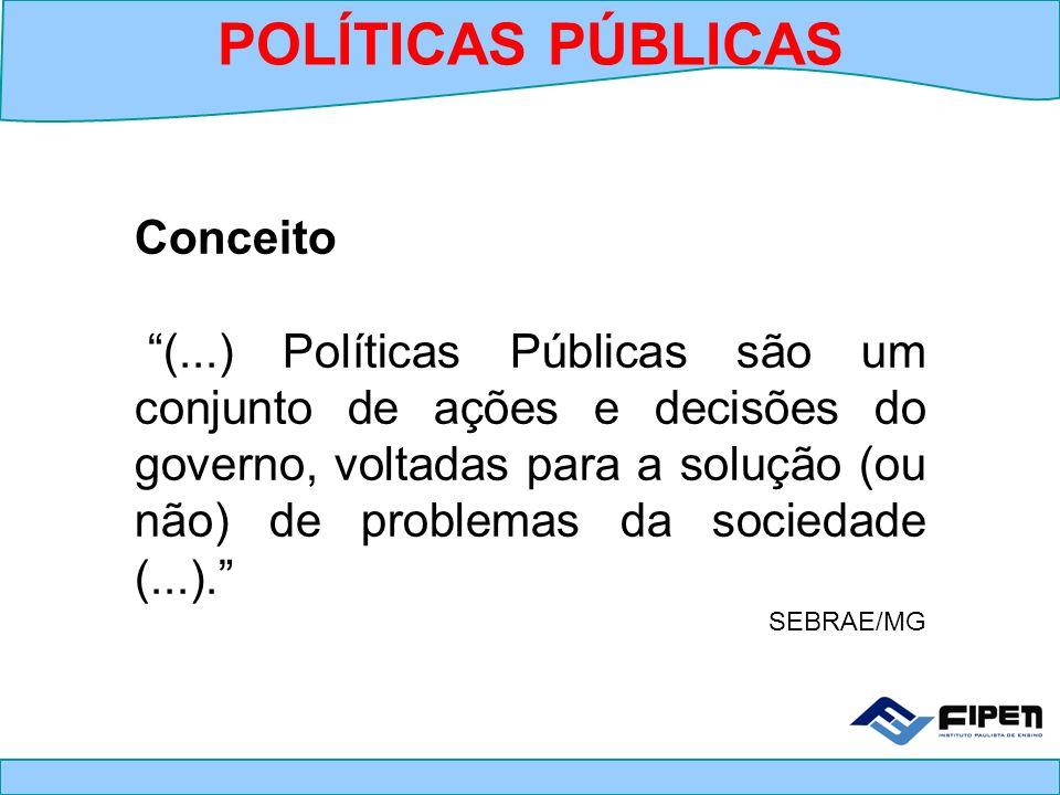 POLÍTICAS PÚBLICAS Conceito