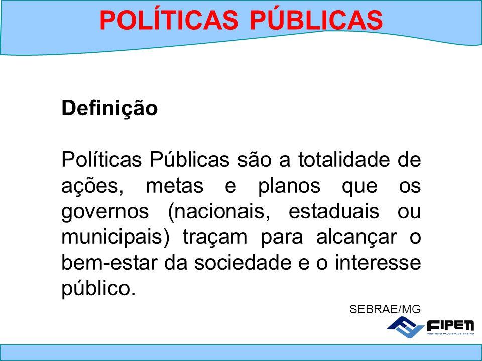 POLÍTICAS PÚBLICAS Definição