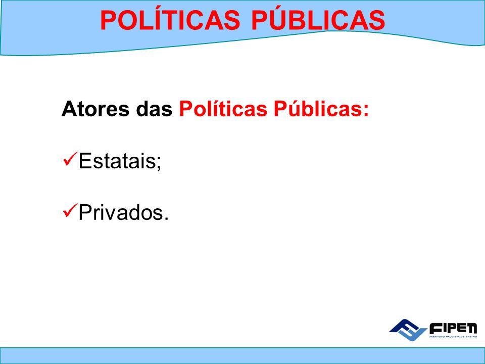 POLÍTICAS PÚBLICAS Atores das Políticas Públicas: Estatais; Privados.