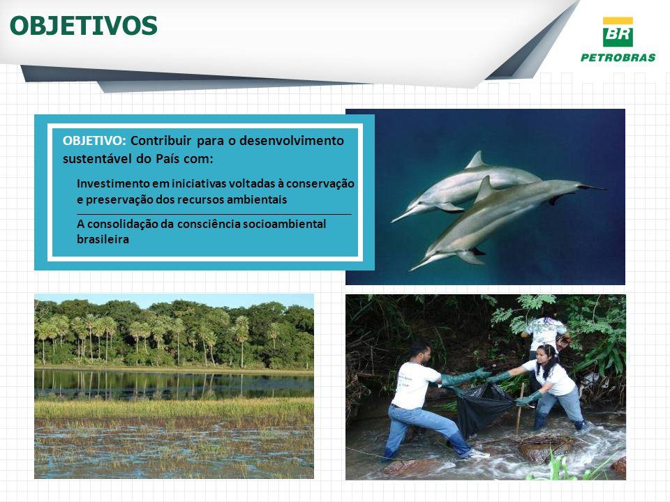 OBJETIVOSOBJETIVO: Contribuir para o desenvolvimento sustentável do País com: