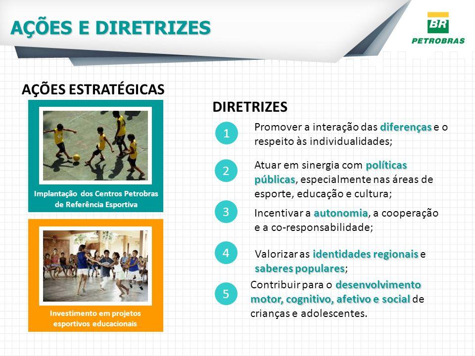 Investimento em projetos esportivos educacionais
