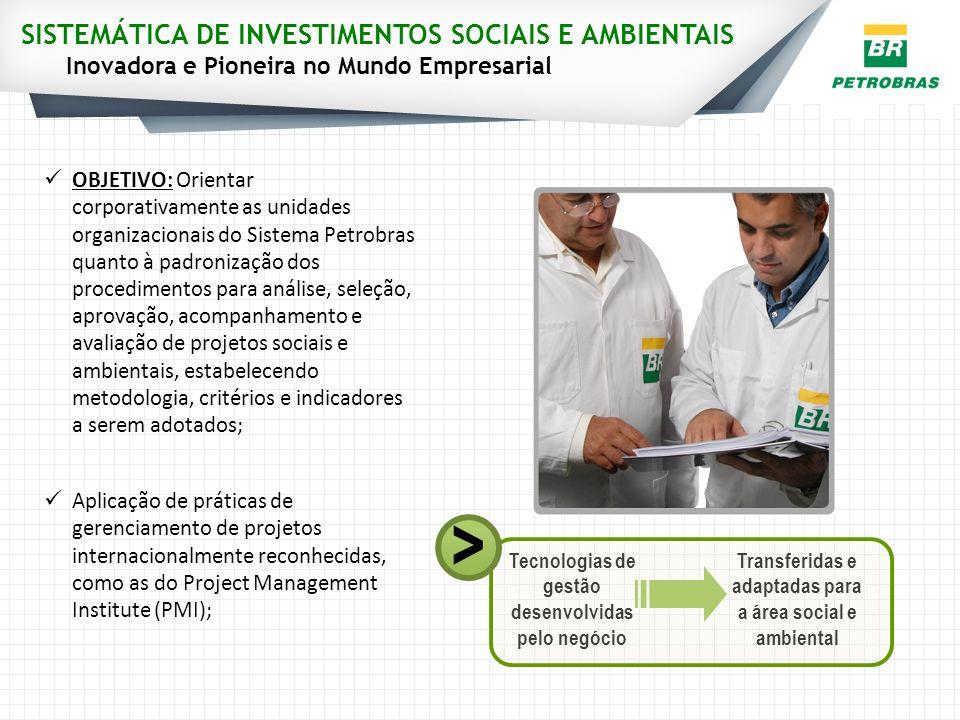 > SISTEMÁTICA DE INVESTIMENTOS SOCIAIS E AMBIENTAIS