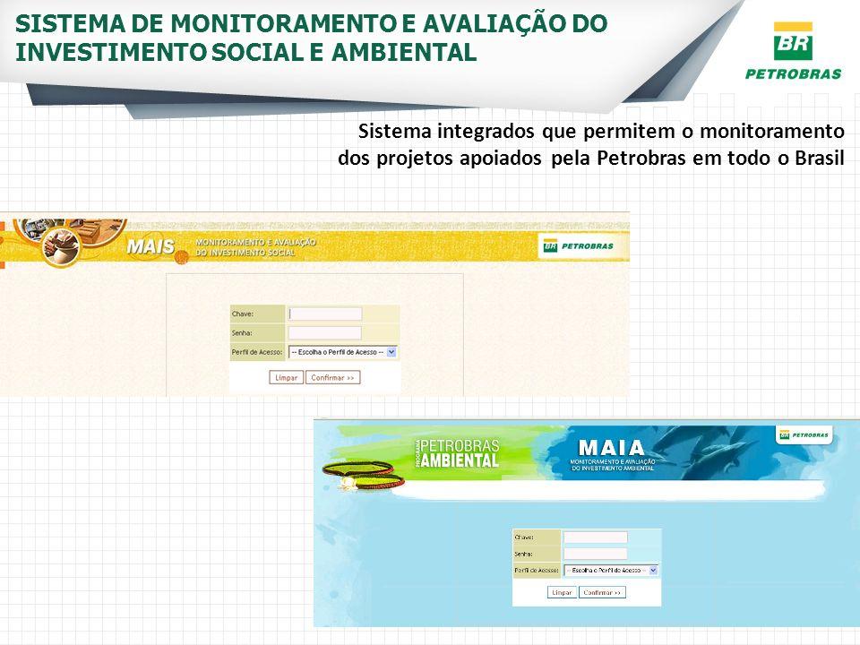 SISTEMA DE MONITORAMENTO E AVALIAÇÃO DO INVESTIMENTO SOCIAL E AMBIENTAL