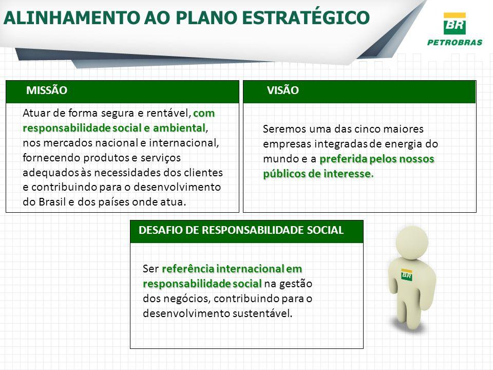 ALINHAMENTO AO PLANO ESTRATÉGICO