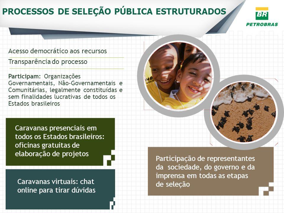 PROCESSOS DE SELEÇÃO PÚBLICA ESTRUTURADOS