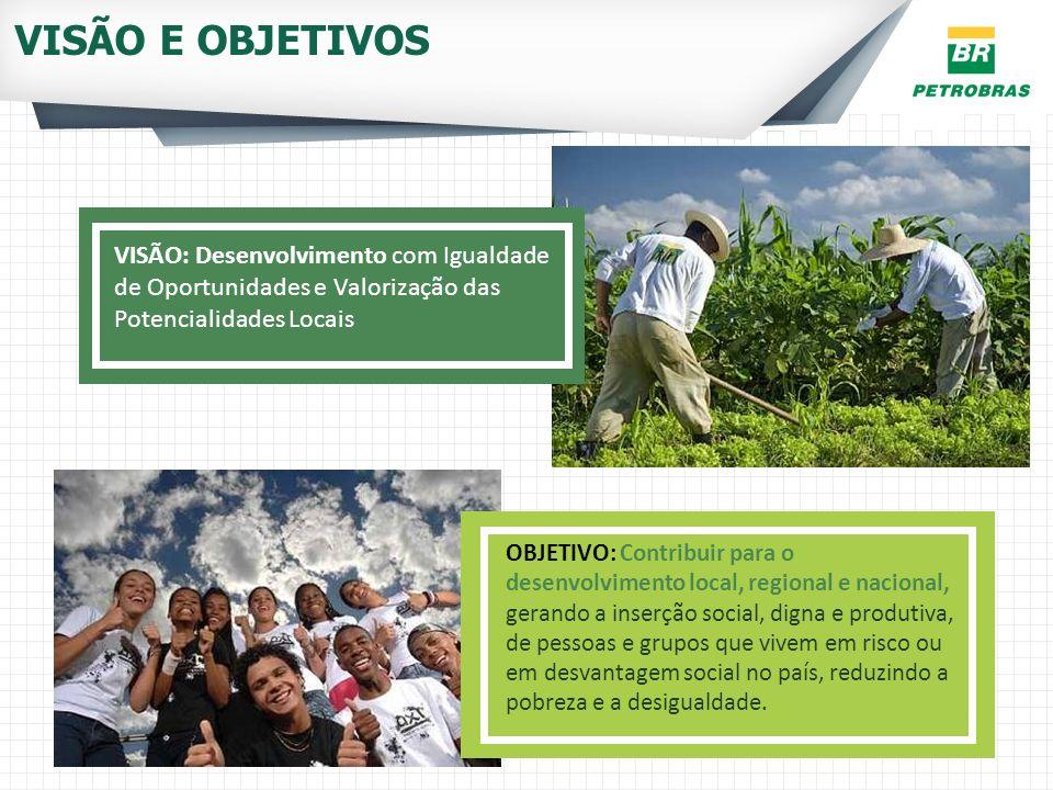 VISÃO E OBJETIVOS VISÃO: Desenvolvimento com Igualdade de Oportunidades e Valorização das Potencialidades Locais.