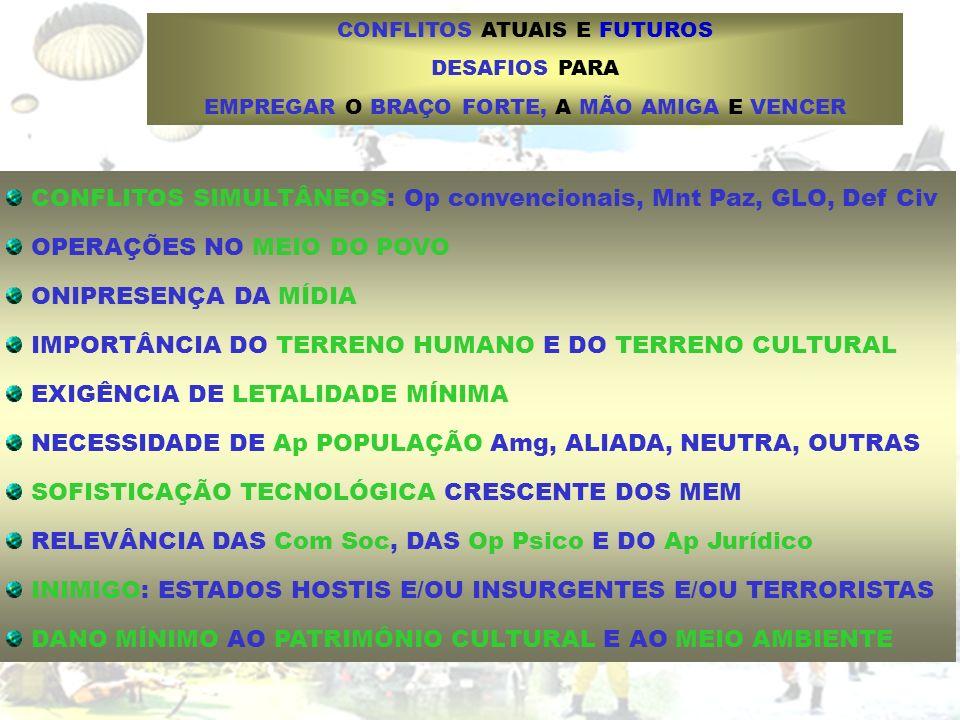 CONFLITOS SIMULTÂNEOS: Op convencionais, Mnt Paz, GLO, Def Civ