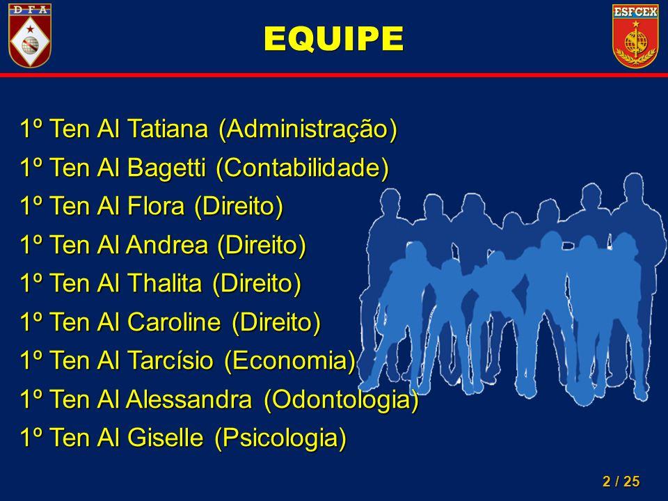 EQUIPE 1º Ten Al Tatiana (Administração)