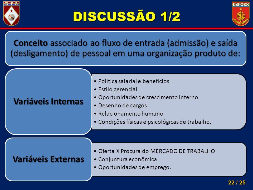 DISCUSSÃO 1/2Conceito associado ao fluxo de entrada (admissão) e saída (desligamento) de pessoal em uma organização produto de: