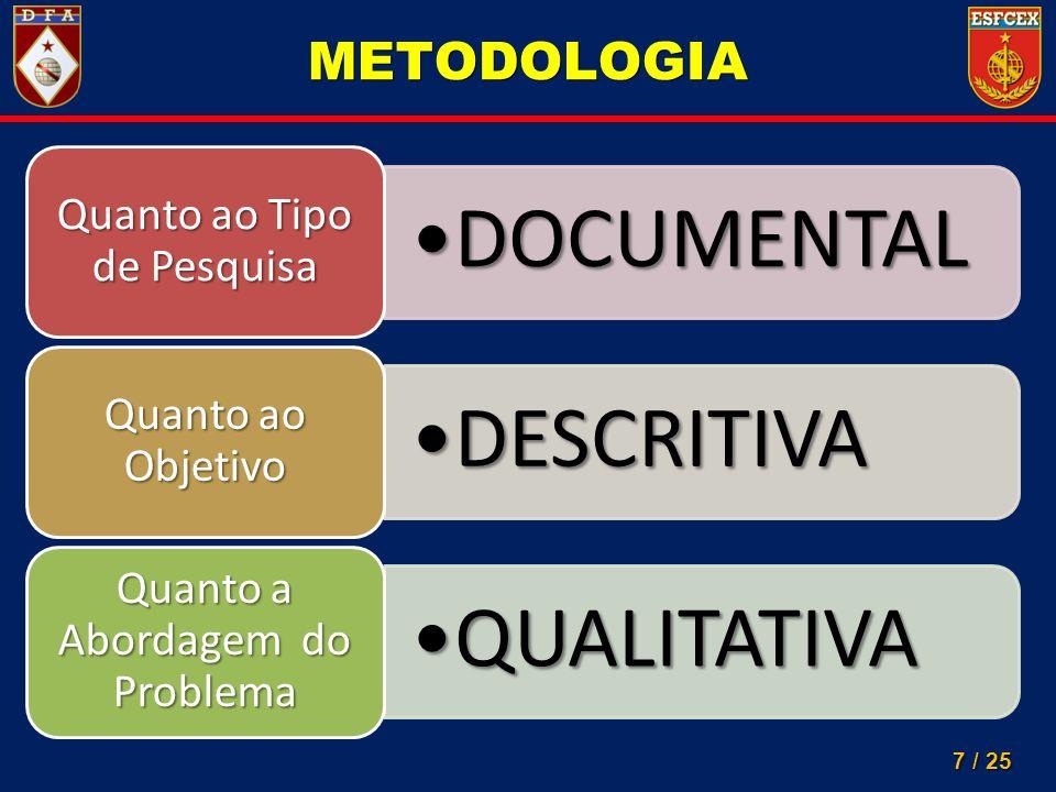 METODOLOGIA 7 Quanto ao Tipo de Pesquisa DOCUMENTAL Quanto ao Objetivo