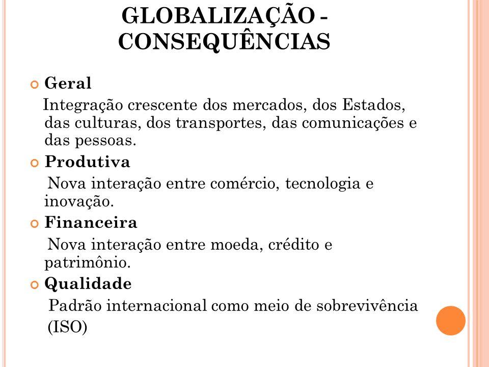 GLOBALIZAÇÃO - CONSEQUÊNCIAS