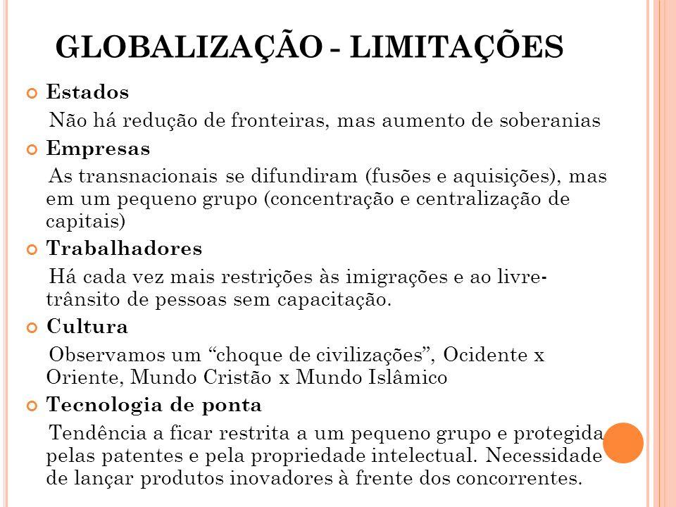 GLOBALIZAÇÃO - LIMITAÇÕES