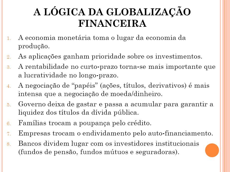 A LÓGICA DA GLOBALIZAÇÃO FINANCEIRA