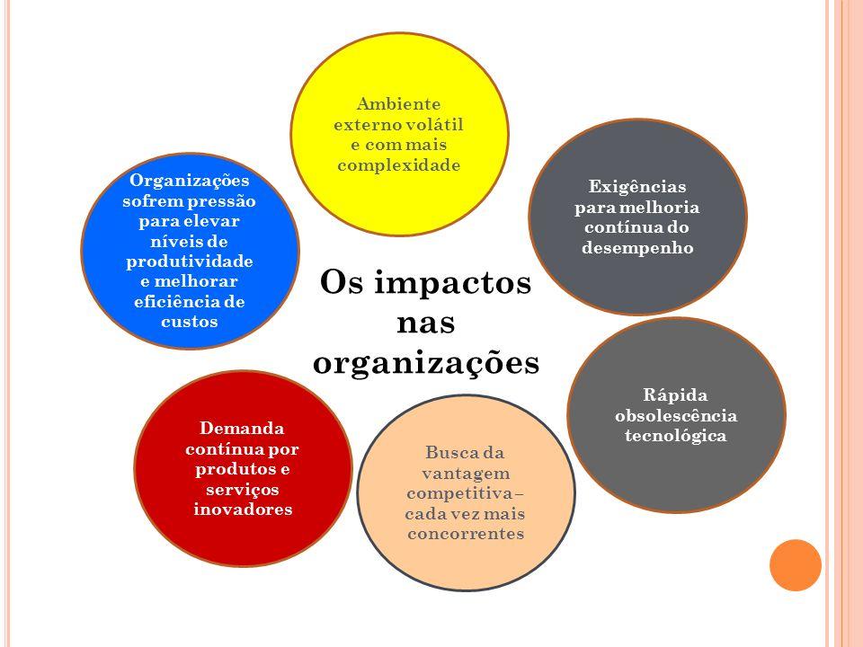 Os impactos nas organizações