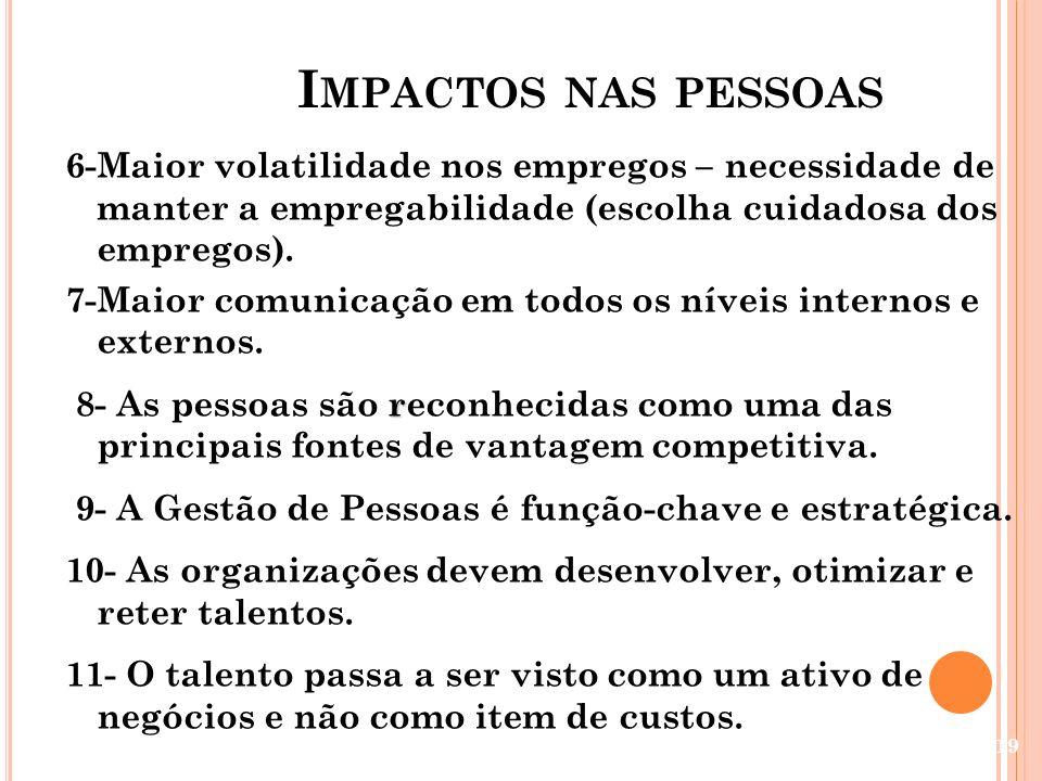 Impactos nas pessoas