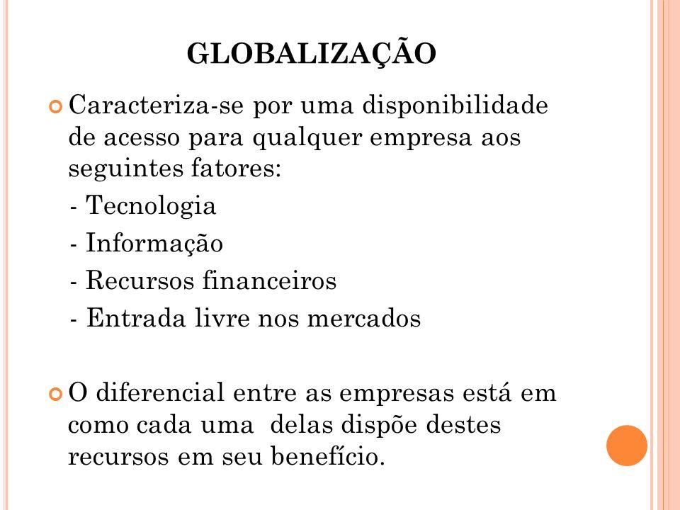 GLOBALIZAÇÃO Caracteriza-se por uma disponibilidade de acesso para qualquer empresa aos seguintes fatores: