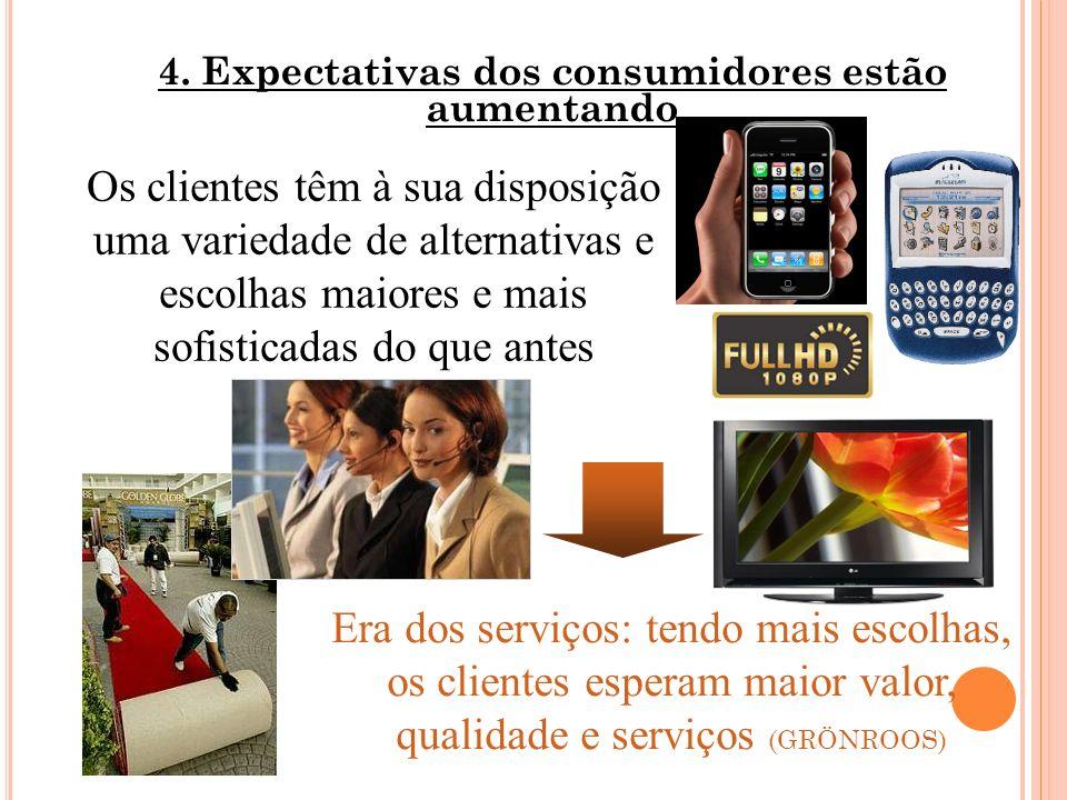 4. Expectativas dos consumidores estão aumentando