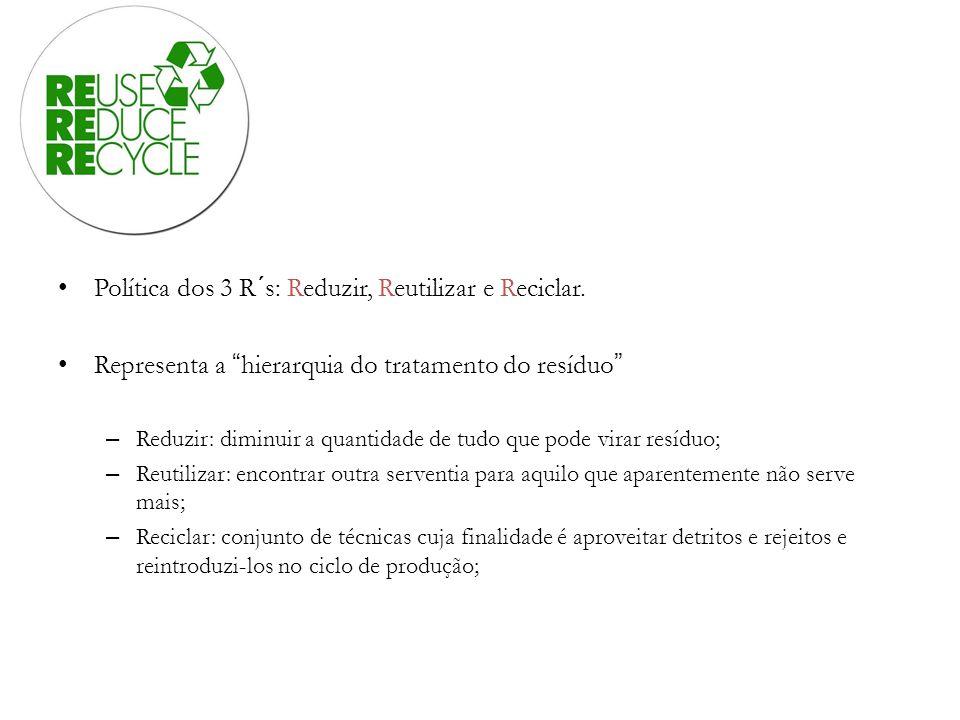 Política dos 3 R´s: Reduzir, Reutilizar e Reciclar.