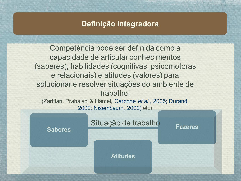 Definição integradora