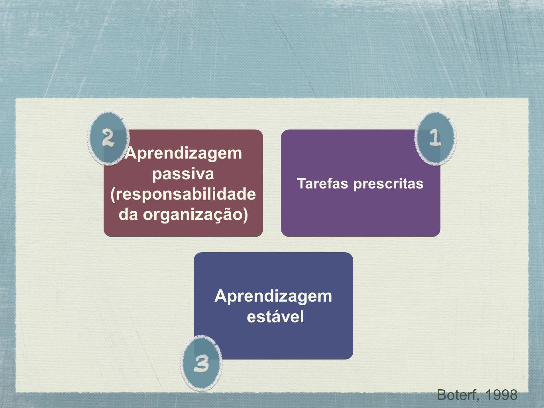 (responsabilidade da organização)