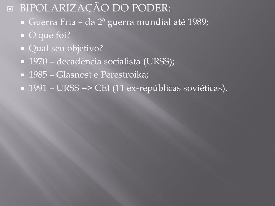 BIPOLARIZAÇÃO DO PODER: