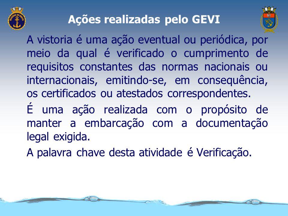 Ações realizadas pelo GEVI