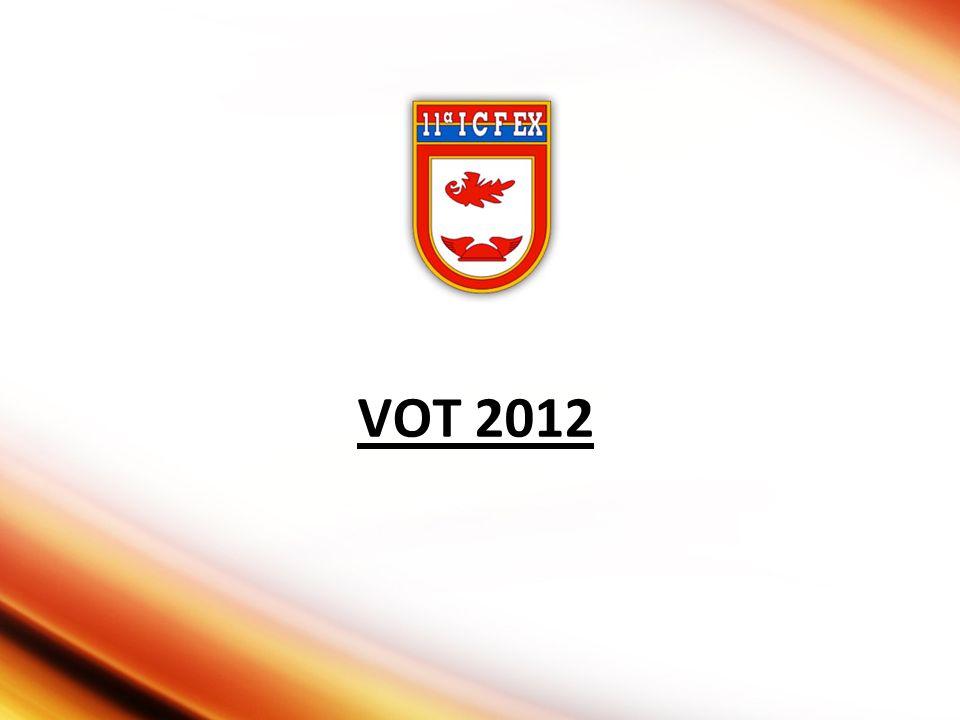 VOT 2012