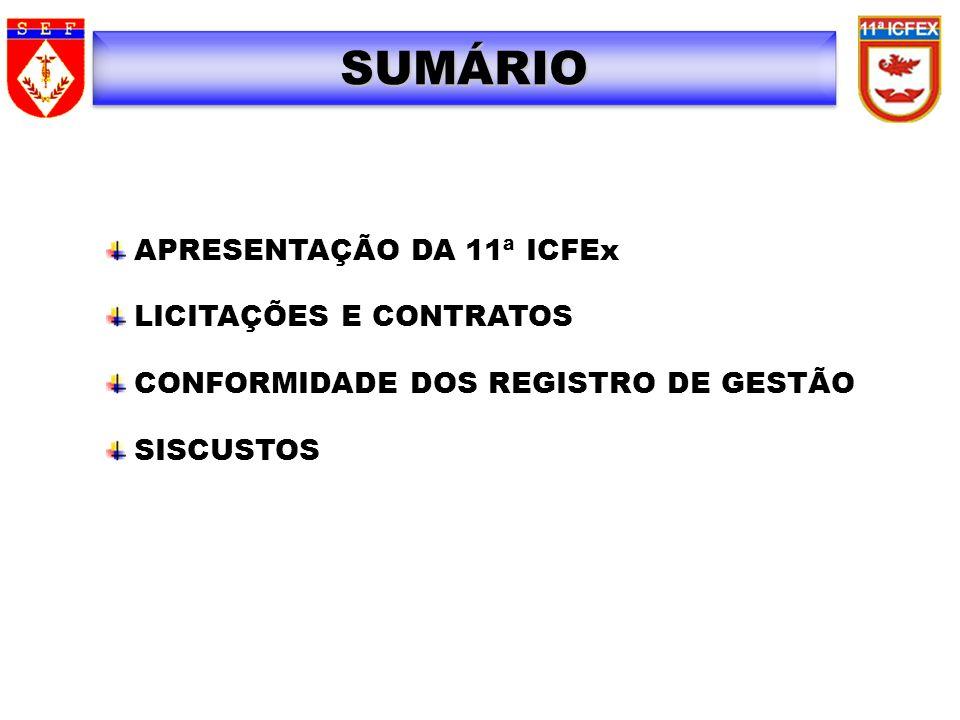 SUMÁRIO APRESENTAÇÃO DA 11ª ICFEx LICITAÇÕES E CONTRATOS