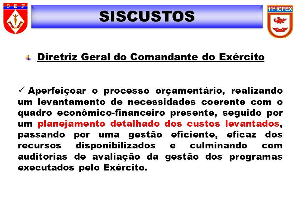 Diretriz Geral do Comandante do Exército