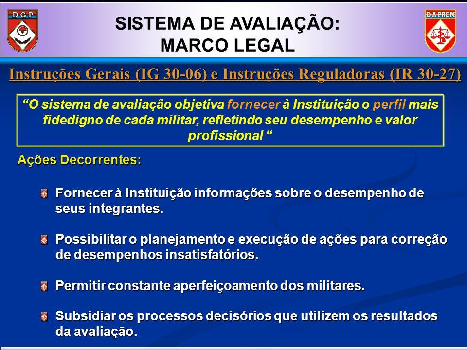Instruções Gerais (IG 30-06) e Instruções Reguladoras (IR 30-27)