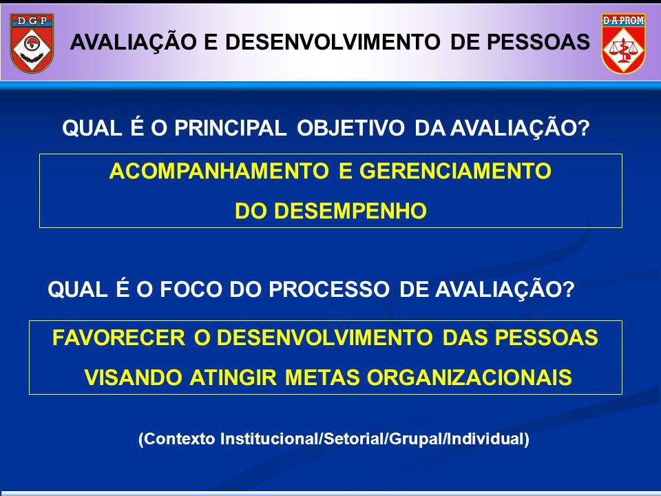 AVALIAÇÃO E DESENVOLVIMENTO DE PESSOAS Concepção