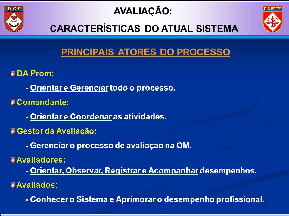 CARACTERÍSTICAS DO ATUAL SISTEMA PRINCIPAIS ATORES DO PROCESSO