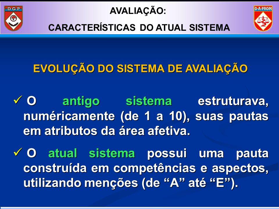 CARACTERÍSTICAS DO ATUAL SISTEMA EVOLUÇÃO DO SISTEMA DE AVALIAÇÃO