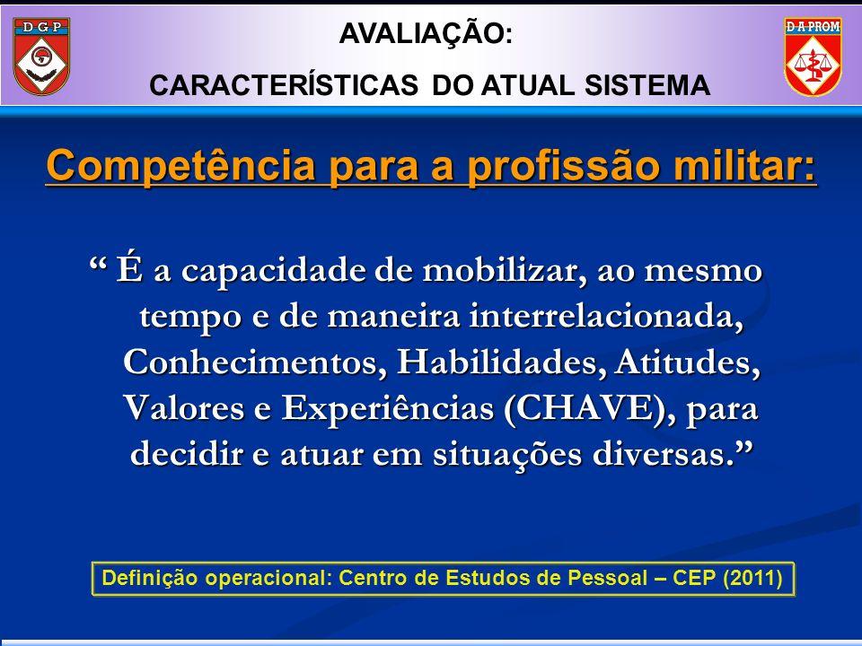 Competência para a profissão militar: