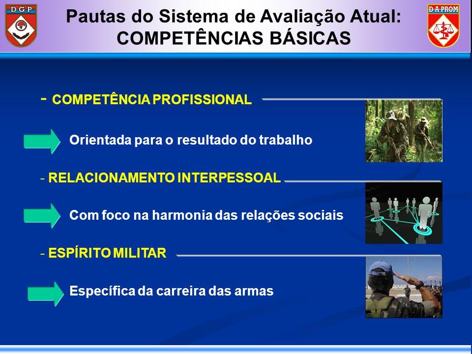 Pautas do Sistema de Avaliação Atual: COMPETÊNCIAS BÁSICAS