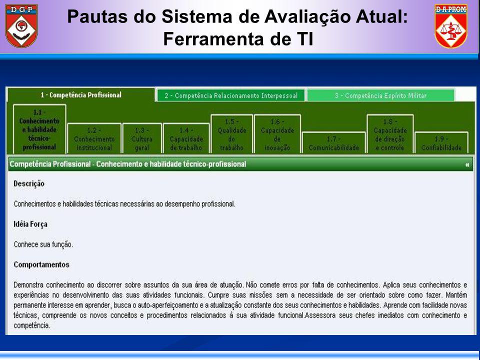 Pautas do Sistema de Avaliação Atual: Ferramenta de TI