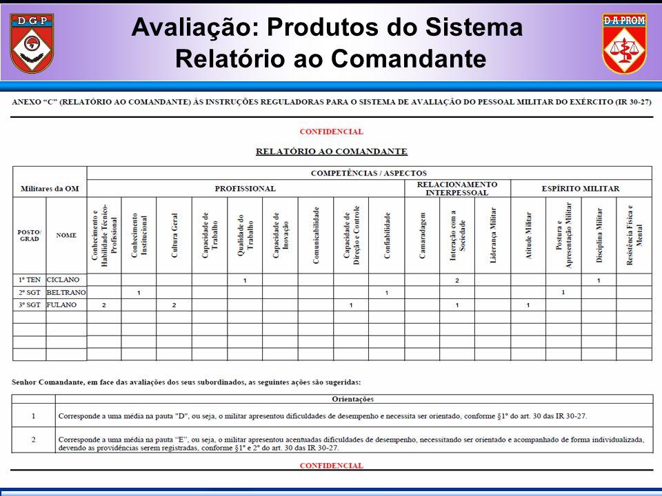 Avaliação: Produtos do Sistema Relatório ao Comandante