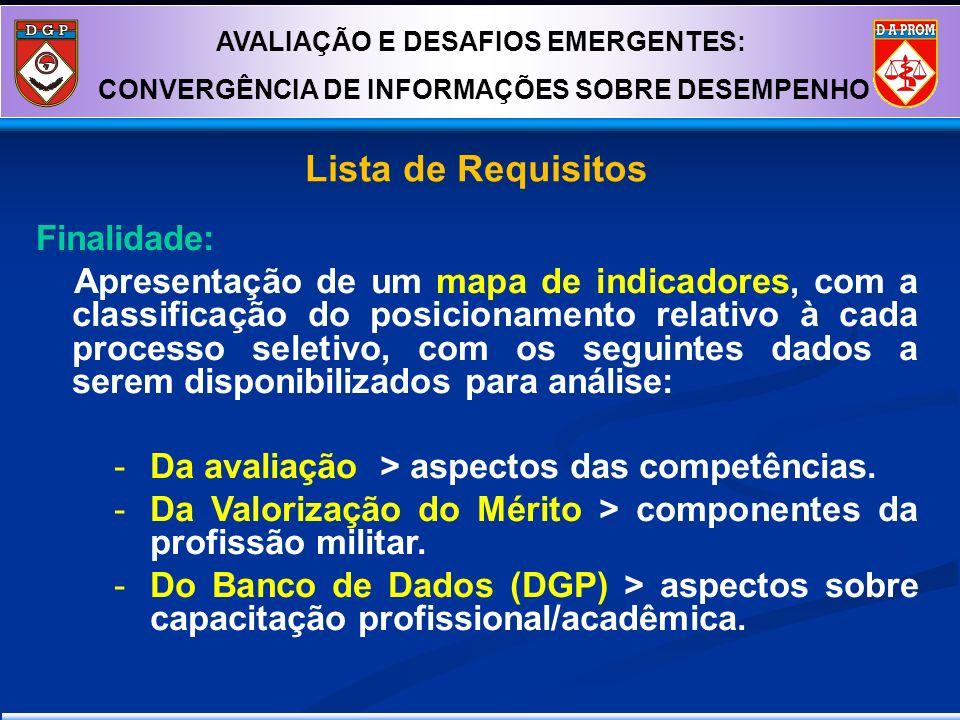 Lista de Requisitos Finalidade: