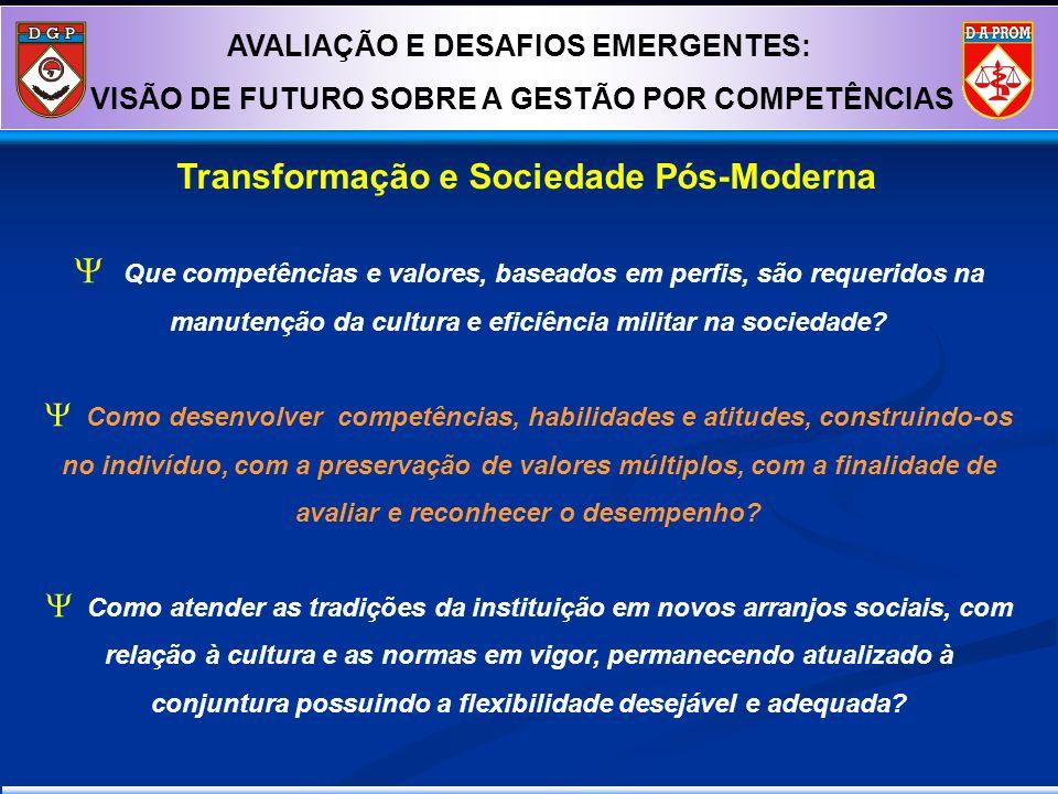 Transformação e Sociedade Pós-Moderna