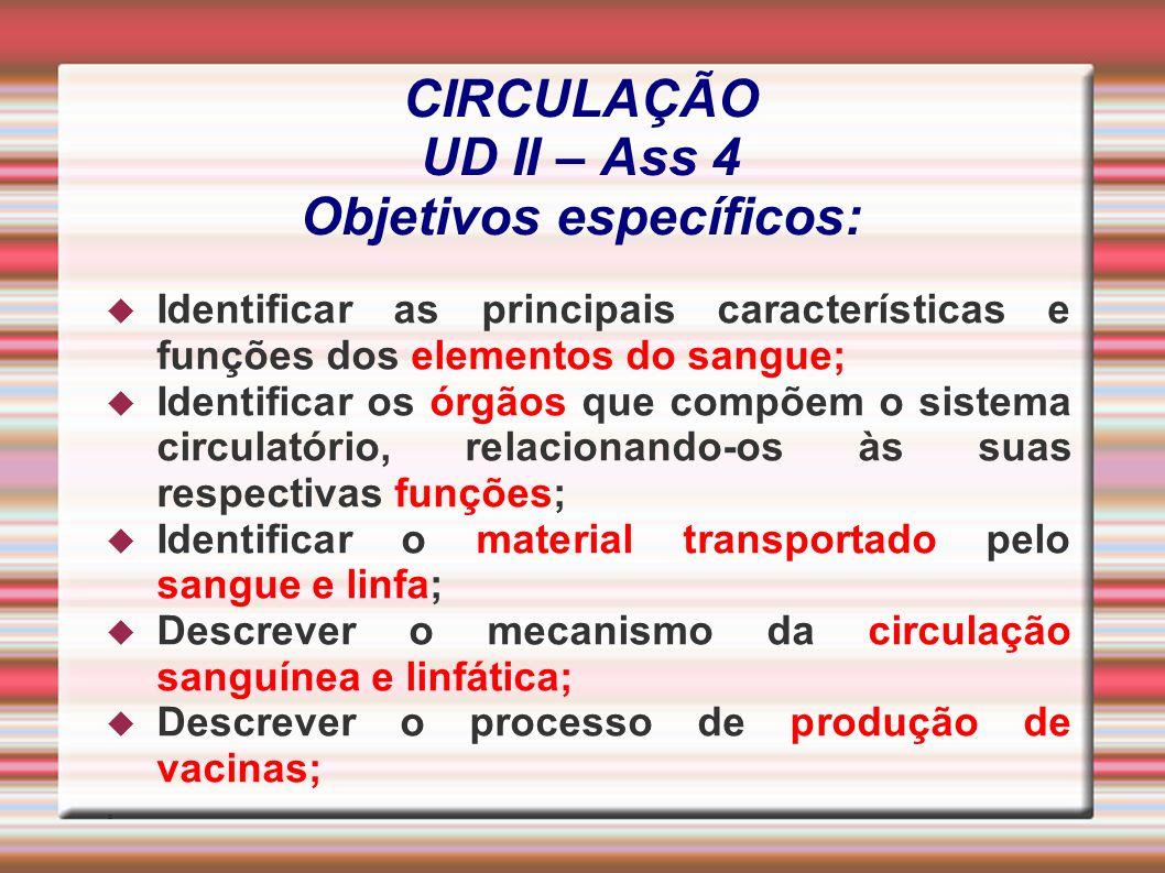 CIRCULAÇÃO UD II – Ass 4 Objetivos específicos:
