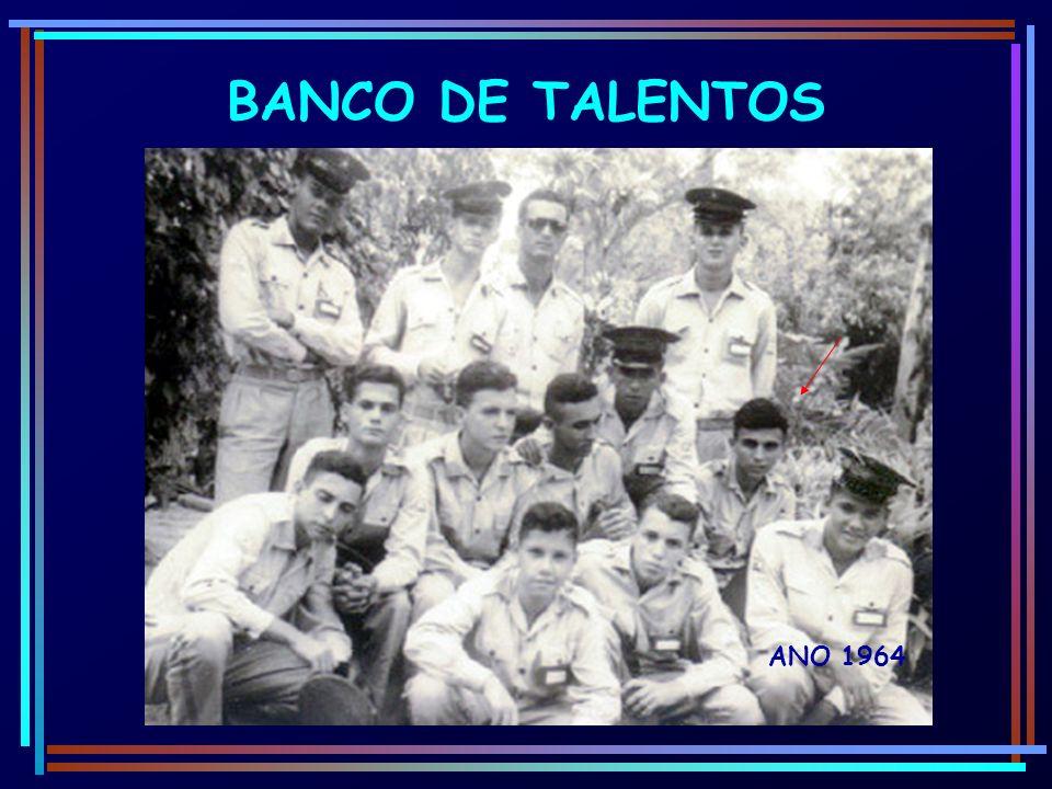 BANCO DE TALENTOS ANO 1964