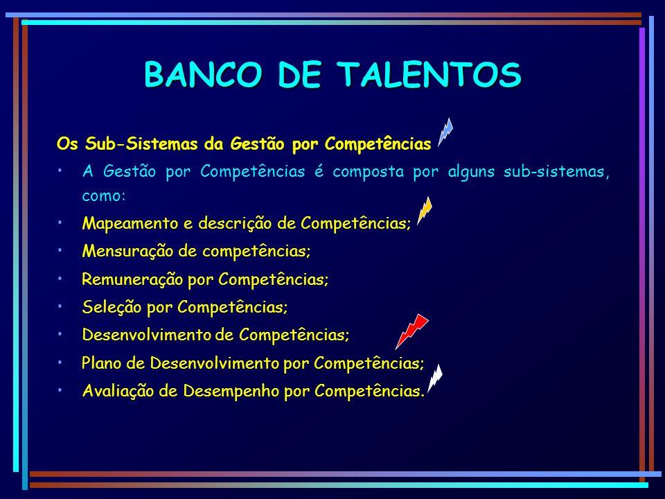 BANCO DE TALENTOS Os Sub-Sistemas da Gestão por Competências