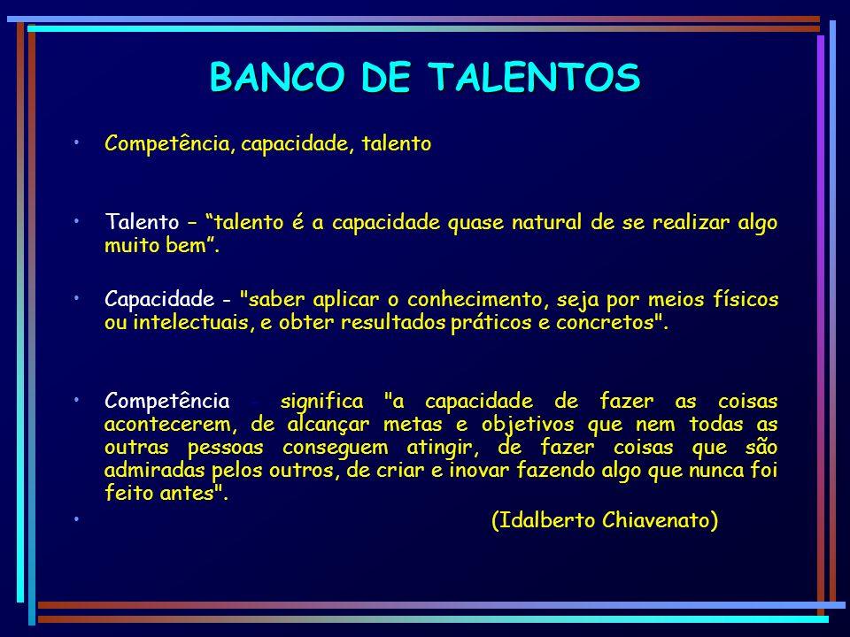 BANCO DE TALENTOS Competência, capacidade, talento