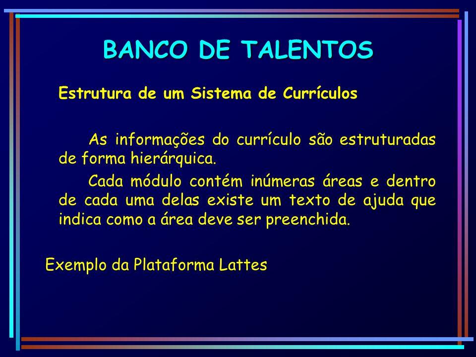 BANCO DE TALENTOS Estrutura de um Sistema de Currículos