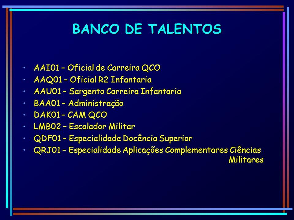 BANCO DE TALENTOS AAI01 – Oficial de Carreira QCO