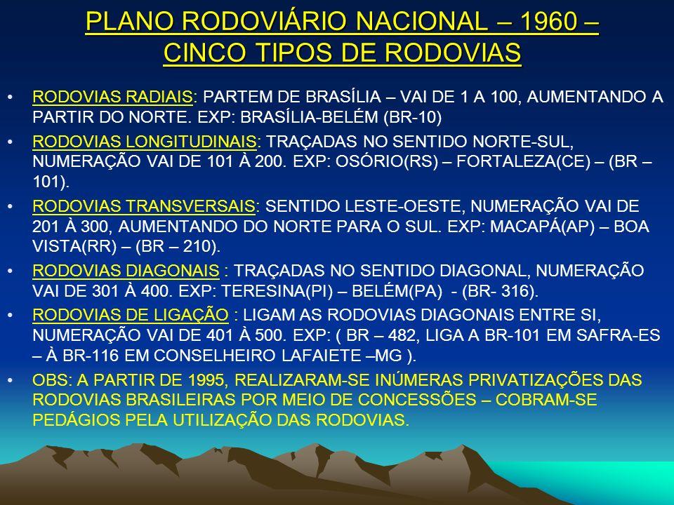 PLANO RODOVIÁRIO NACIONAL – 1960 – CINCO TIPOS DE RODOVIAS