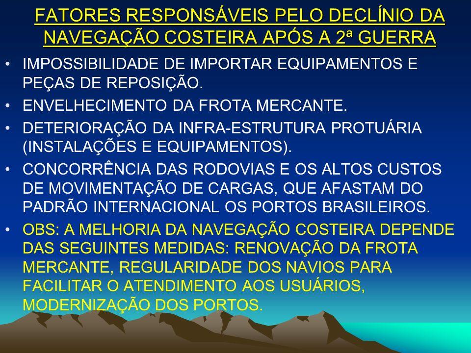 FATORES RESPONSÁVEIS PELO DECLÍNIO DA NAVEGAÇÃO COSTEIRA APÓS A 2ª GUERRA